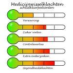 medicijnwissel klachten